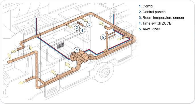 Schema Collegamento Di Termostati A Elettrovalvole E Caldaia : Come funziona il comando del truma combi